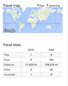 128,516 miles traveled since November 2014.